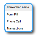 Adwords-Offline-Transactions