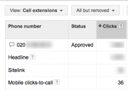 Google Call Extension Report for Click-to-Call